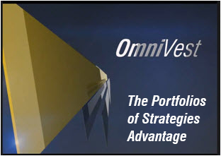 Portfolio of Strategies
